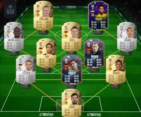 FIFA22: FLVW-Team ab 150.000 Coins